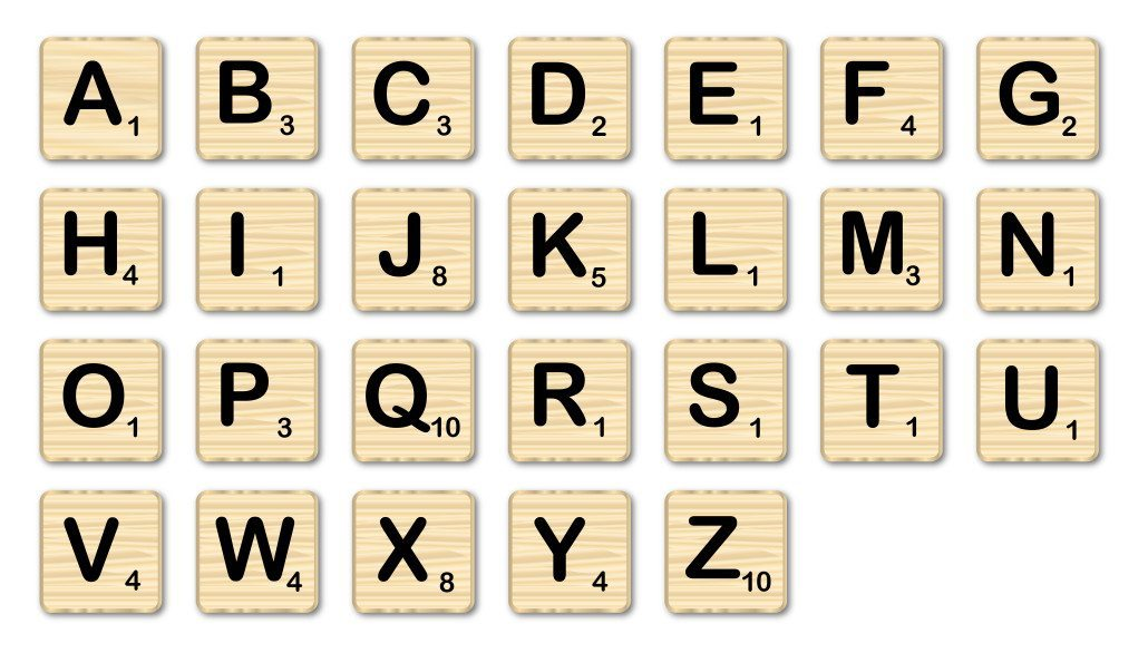 Letter Y Words Scrabble